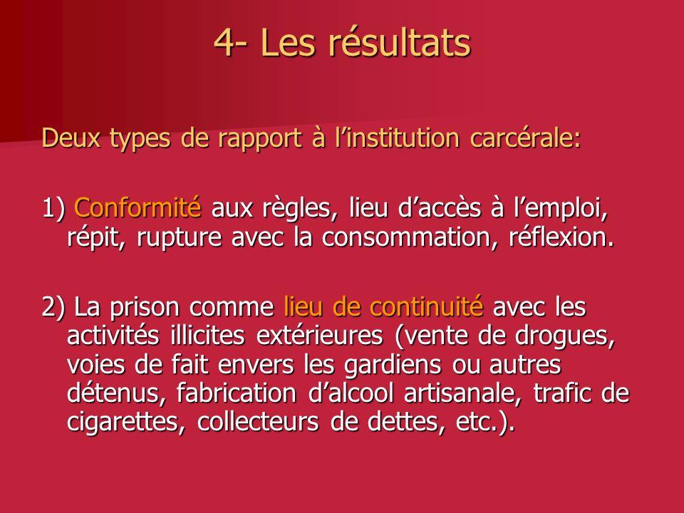 4- Les résultats Deux types de rapport à linstitution carcérale: 1) Conformité aux règles, lieu daccès à lemploi, répit, rupture avec la consommation, réflexion.