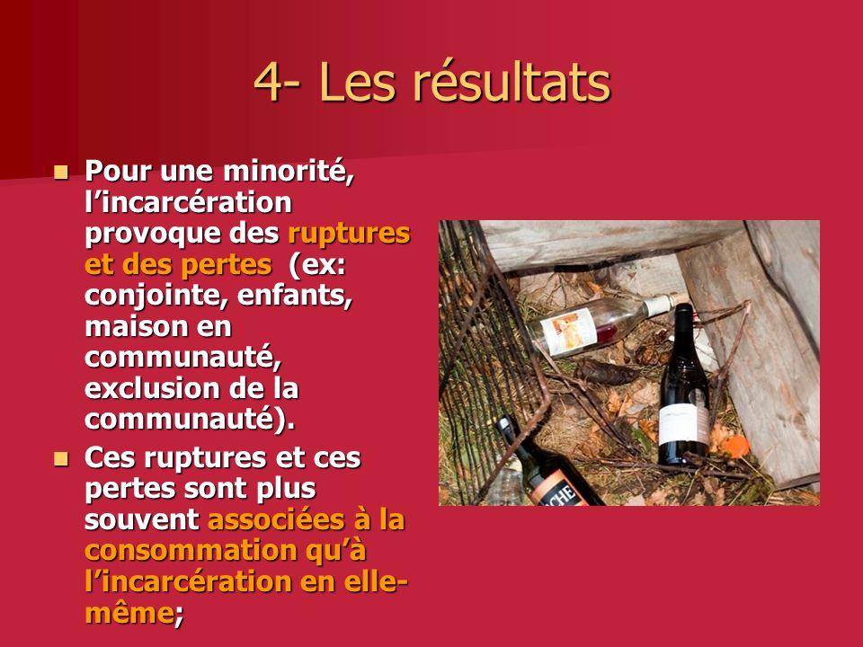 4- Les résultats Pour une minorité, lincarcération provoque des ruptures et des pertes (ex: conjointe, enfants, maison en communauté, exclusion de la communauté).
