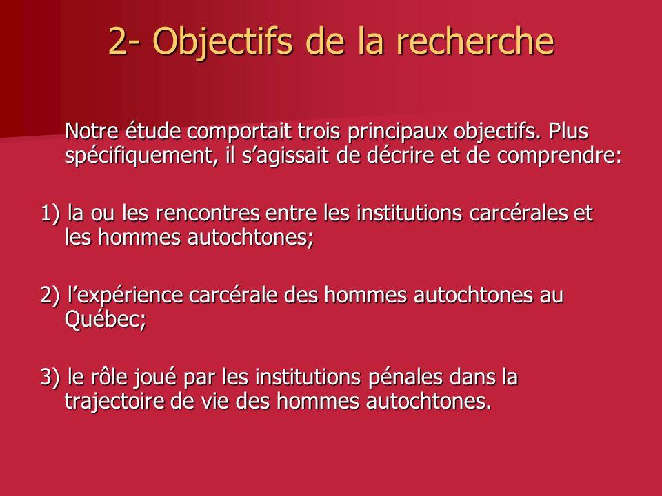 2- Objectifs de la recherche Notre étude comportait trois principaux objectifs.