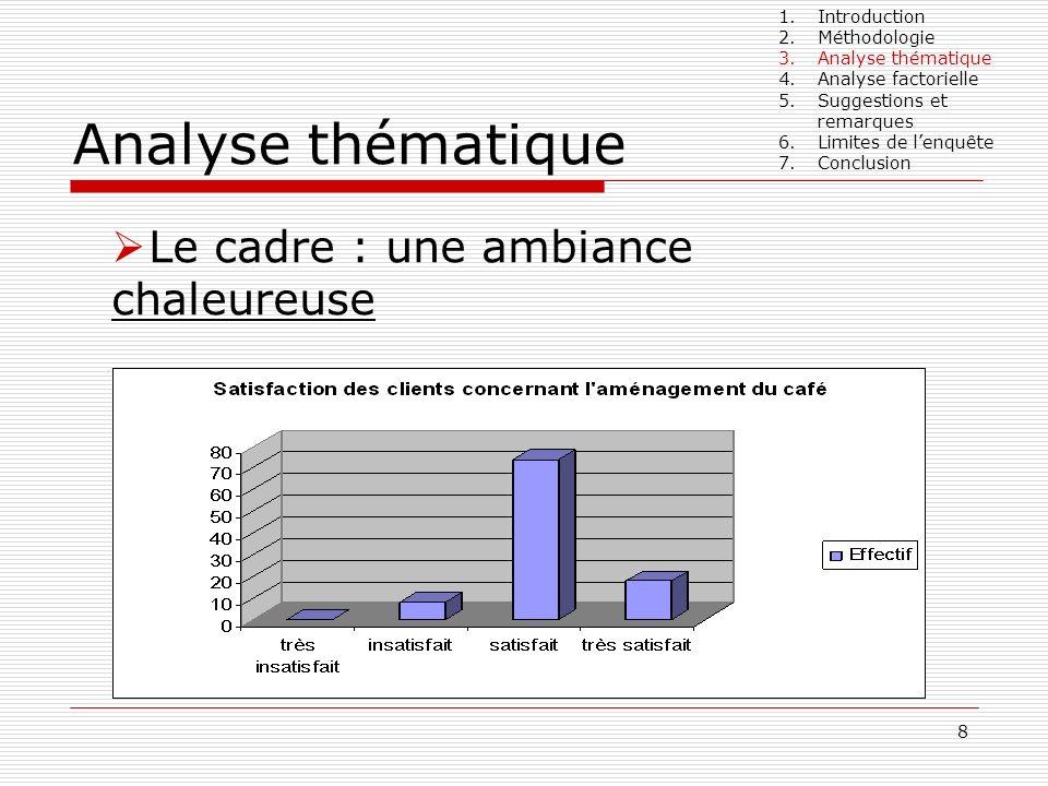 8 Le cadre : une ambiance chaleureuse 1.Introduction 2.Méthodologie 3.Analyse thématique 4.Analyse factorielle 5.Suggestions et remarques 6.Limites de