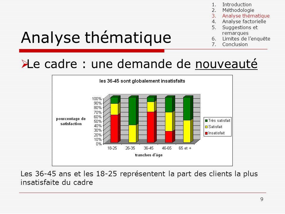 10 Analyse thématique La carte/les produits : la qualité est là 1.Introduction 2.Méthodologie 3.Analyse thématique 4.Analyse factorielle 5.Suggestions et remarques 6.Limites de lenquête 7.Conclusion