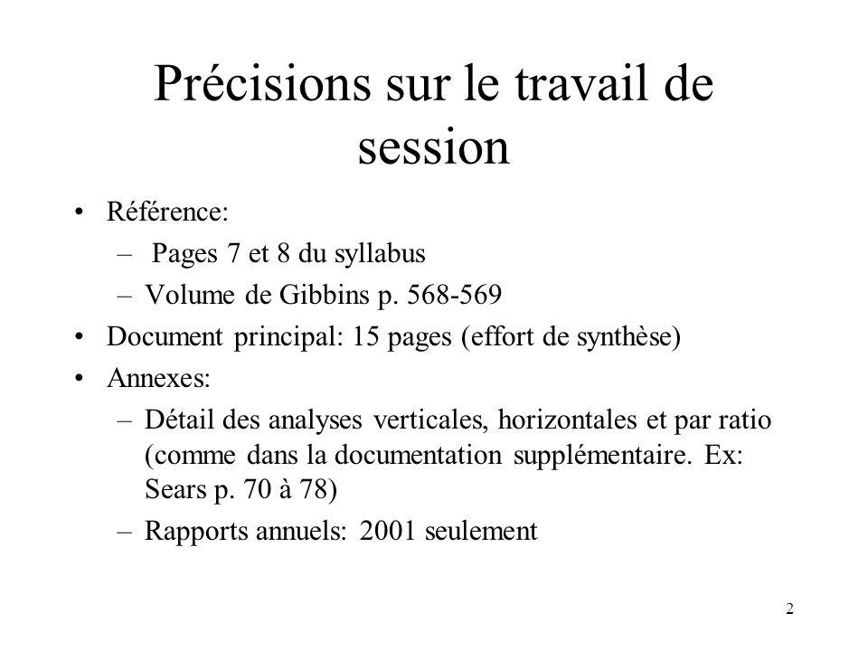 2 Précisions sur le travail de session Référence: – Pages 7 et 8 du syllabus –Volume de Gibbins p.