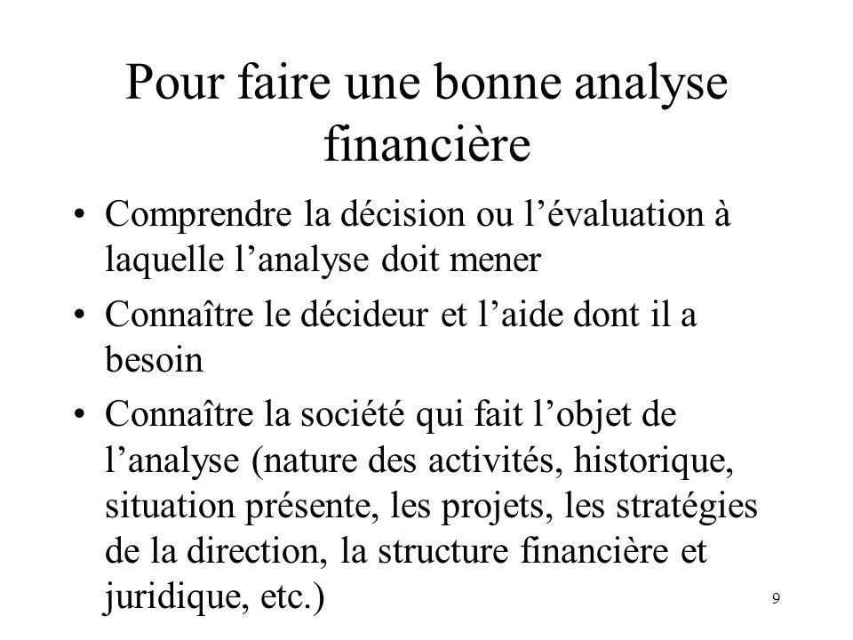10 Pour faire une bonne analyse financière Aller au delà des informations comptables (ex: commentaires et analyse de la direction) Faire appel au jugement