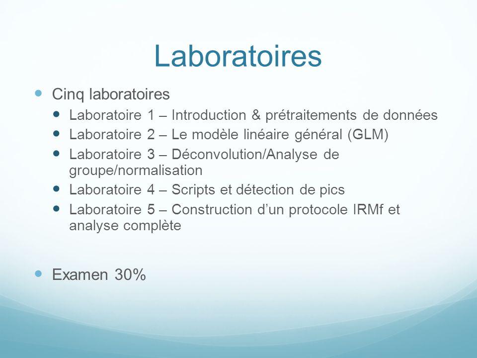 Laboratoires Cinq laboratoires Laboratoire 1 – Introduction & prétraitements de données Laboratoire 2 – Le modèle linéaire général (GLM) Laboratoire 3