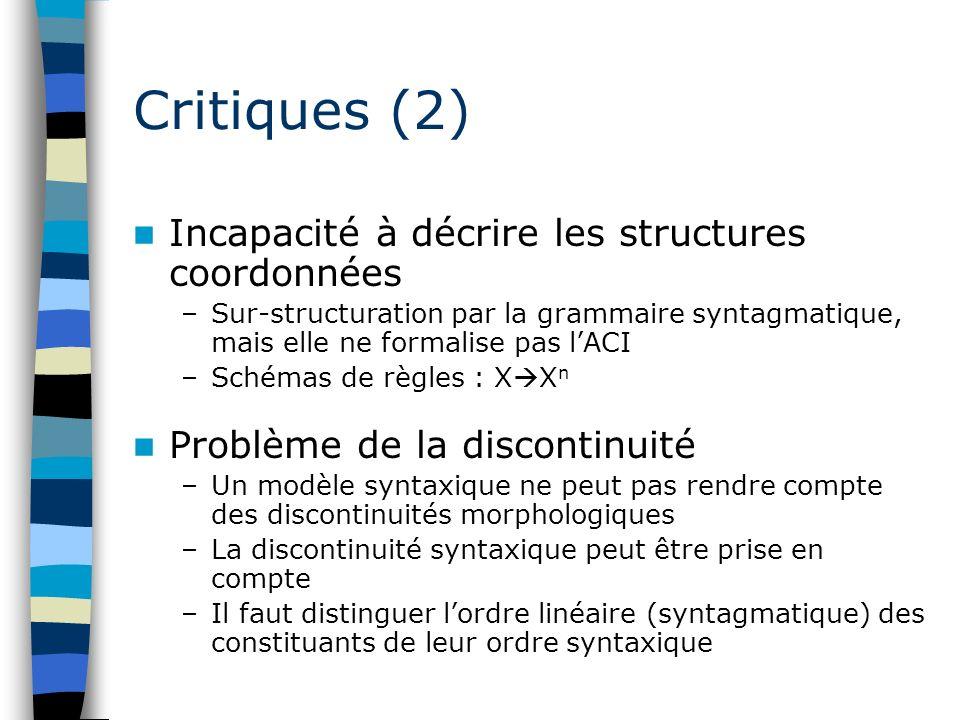 Critiques (2) Incapacité à décrire les structures coordonnées –Sur-structuration par la grammaire syntagmatique, mais elle ne formalise pas lACI –Sché