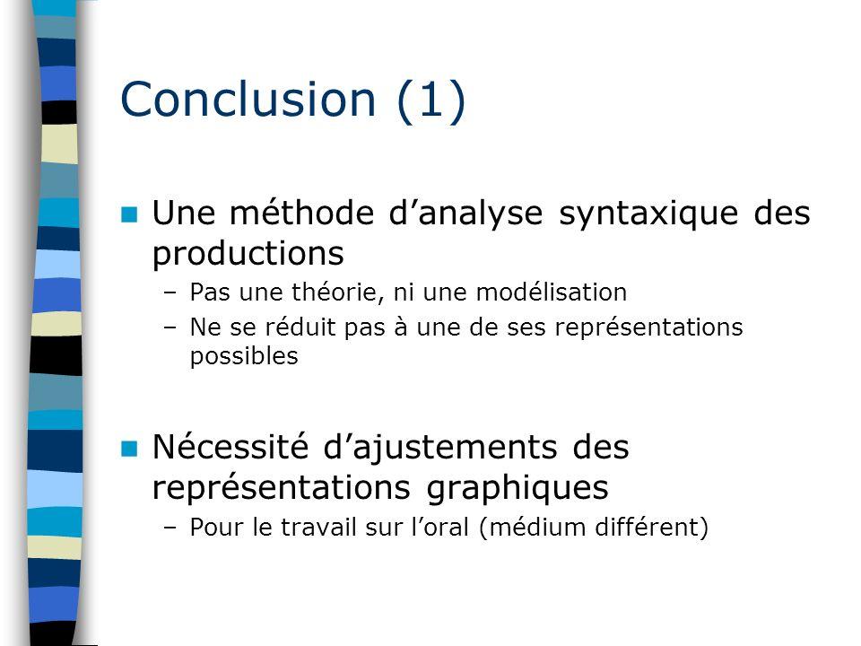 Conclusion (1) Une méthode danalyse syntaxique des productions –Pas une théorie, ni une modélisation –Ne se réduit pas à une de ses représentations po