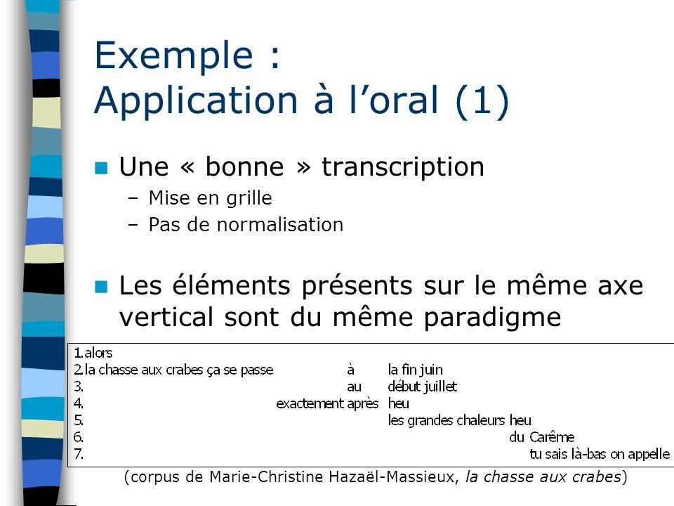 Exemple : Application à loral (1) Une « bonne » transcription –Mise en grille –Pas de normalisation Les éléments présents sur le même axe vertical son