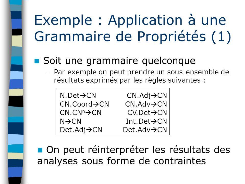 Exemple : Application à une Grammaire de Propriétés (1) Soit une grammaire quelconque –Par exemple on peut prendre un sous-ensemble de résultats expri