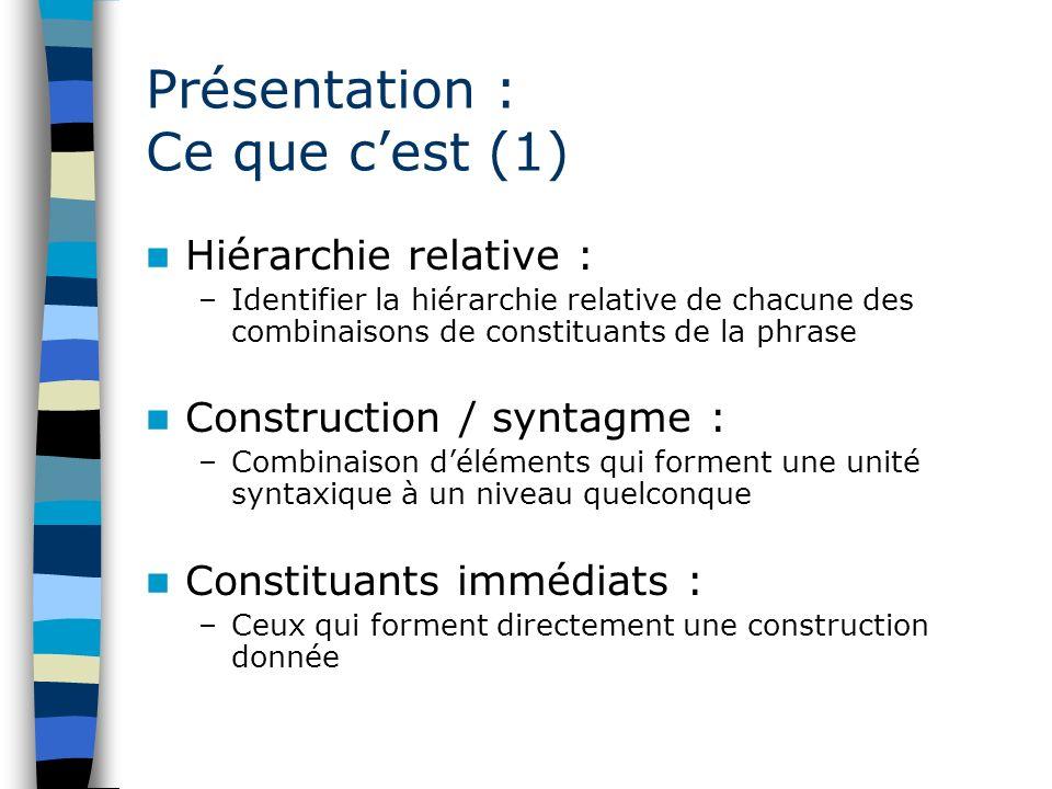 Présentation : Ce que cest (1) Hiérarchie relative : –Identifier la hiérarchie relative de chacune des combinaisons de constituants de la phrase Const
