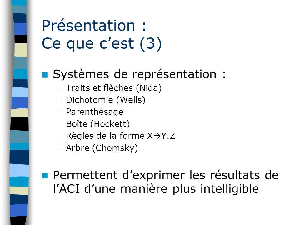 Présentation : Ce que cest (3) Systèmes de représentation : –Traits et flèches (Nida) –Dichotomie (Wells) –Parenthésage –Boîte (Hockett) –Règles de la