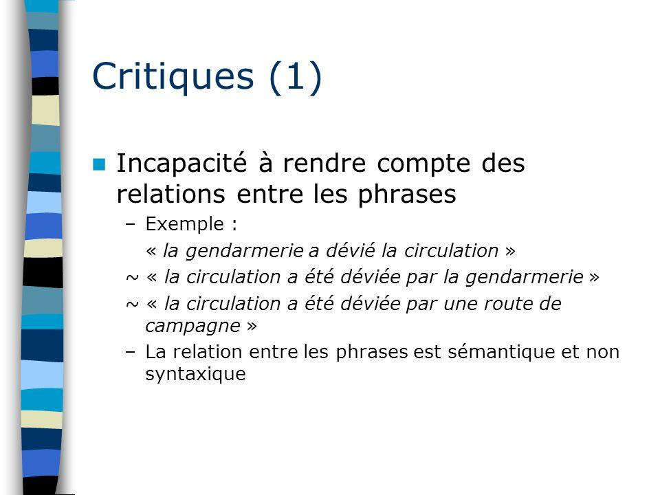 Critiques (2) Incapacité à décrire les structures coordonnées –Sur-structuration par la grammaire syntagmatique, mais elle ne formalise pas lACI –Schémas de règles : X X n Problème de la discontinuité –Un modèle syntaxique ne peut pas rendre compte des discontinuités morphologiques –La discontinuité syntaxique peut être prise en compte –Il faut distinguer lordre linéaire (syntagmatique) des constituants de leur ordre syntaxique