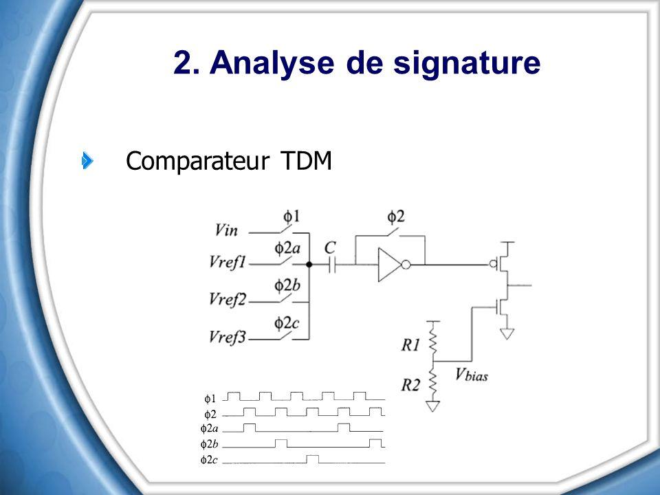 Comparateur TDM 2. Analyse de signature