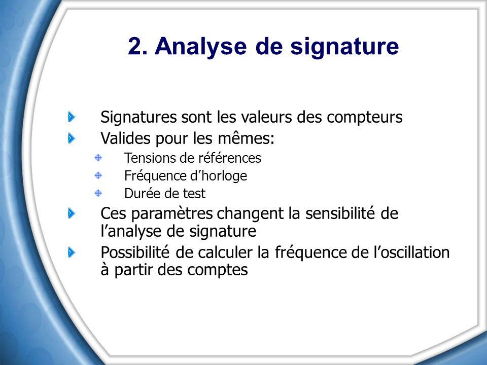 Signatures sont les valeurs des compteurs Valides pour les mêmes: Tensions de références Fréquence dhorloge Durée de test Ces paramètres changent la sensibilité de lanalyse de signature Possibilité de calculer la fréquence de loscillation à partir des comptes 2.