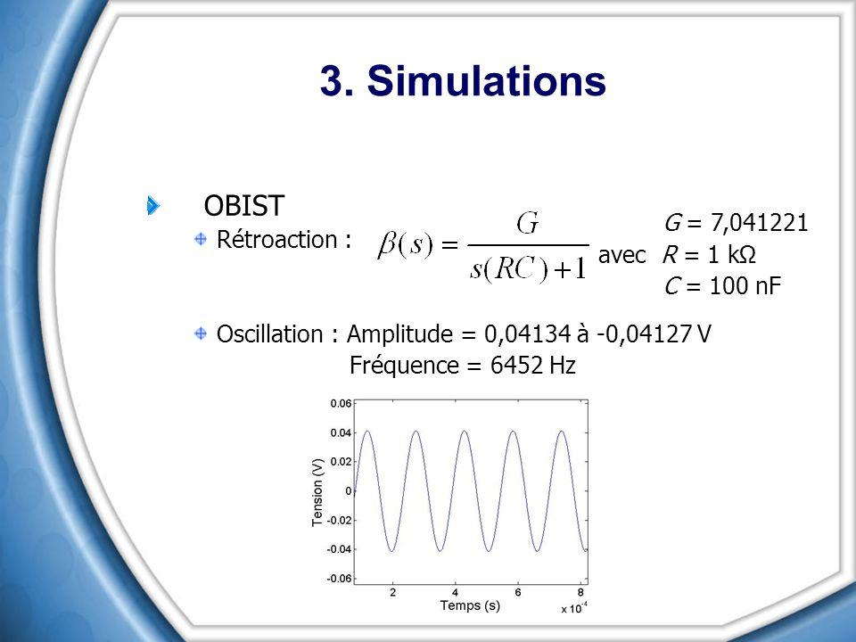 3. Simulations OBIST Rétroaction : Oscillation : Amplitude = 0,04134 à -0,04127 V Fréquence = 6452 Hz G = 7,041221 avec R = 1 kΩ C = 100 nF