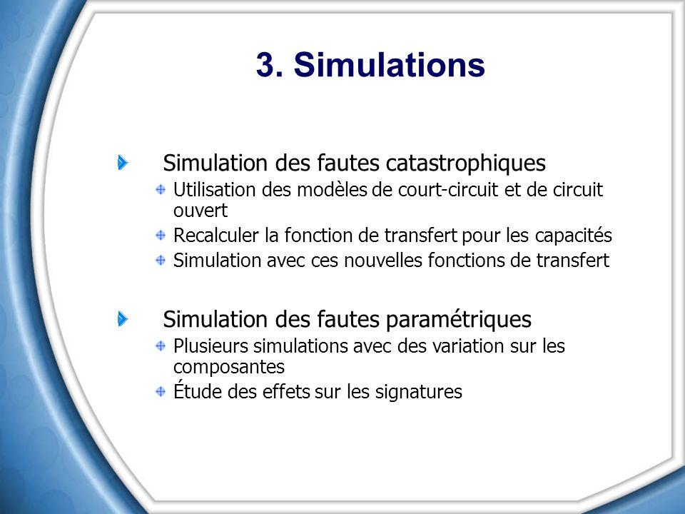 3. Simulations Simulation des fautes catastrophiques Utilisation des modèles de court-circuit et de circuit ouvert Recalculer la fonction de transfert