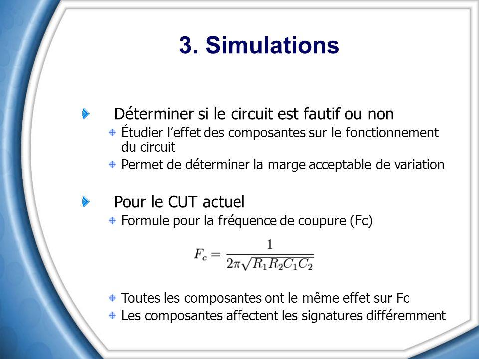 Déterminer si le circuit est fautif ou non Étudier leffet des composantes sur le fonctionnement du circuit Permet de déterminer la marge acceptable de variation Pour le CUT actuel Formule pour la fréquence de coupure (Fc) Toutes les composantes ont le même effet sur Fc Les composantes affectent les signatures différemment