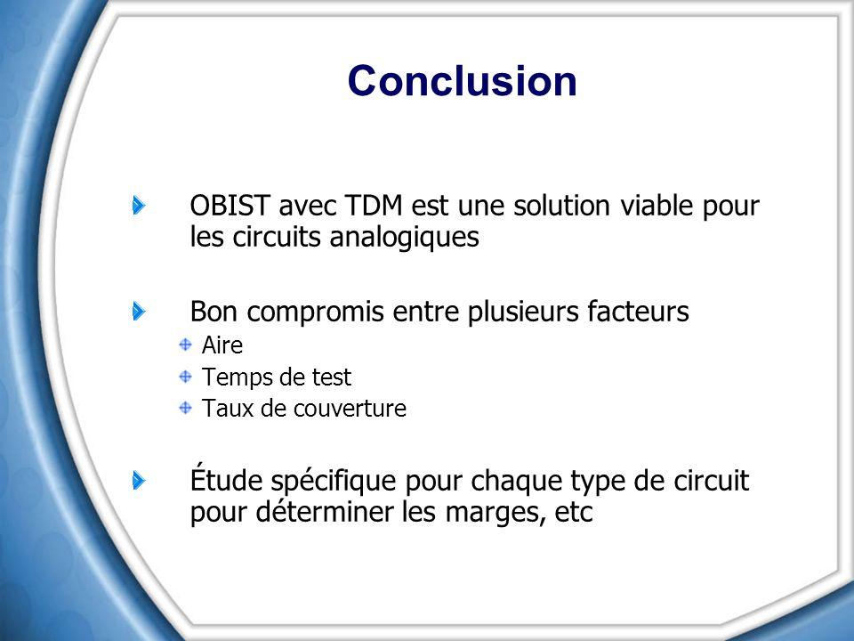 Conclusion OBIST avec TDM est une solution viable pour les circuits analogiques Bon compromis entre plusieurs facteurs Aire Temps de test Taux de couverture Étude spécifique pour chaque type de circuit pour déterminer les marges, etc