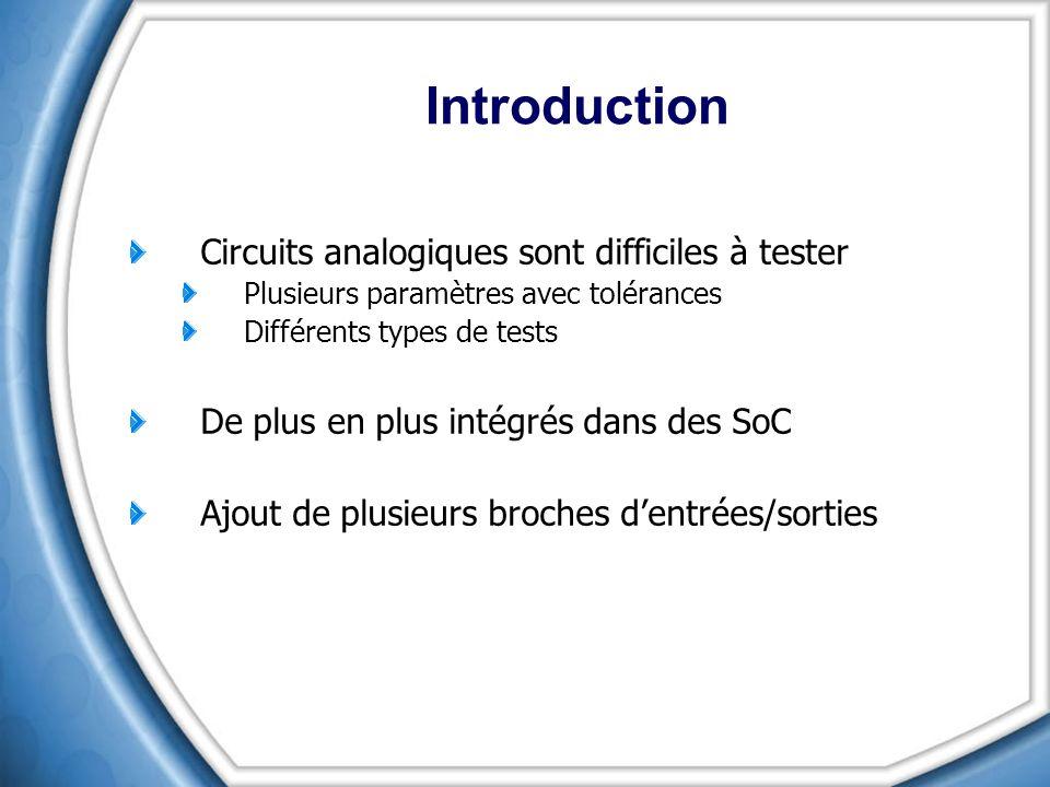 Introduction Circuits analogiques sont difficiles à tester Plusieurs paramètres avec tolérances Différents types de tests De plus en plus intégrés dans des SoC Ajout de plusieurs broches dentrées/sorties
