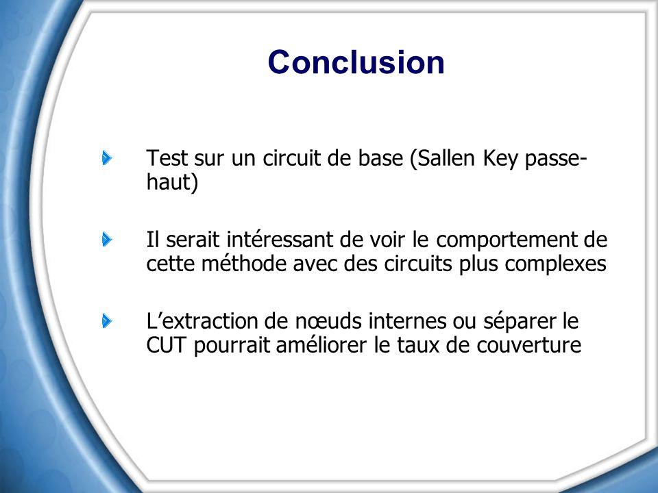 Conclusion Test sur un circuit de base (Sallen Key passe- haut) Il serait intéressant de voir le comportement de cette méthode avec des circuits plus