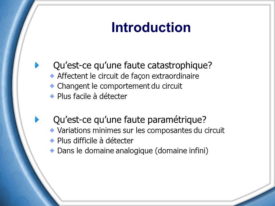 Plan de la Présentation Introduction 1.OBIST 2.Analyse de signature 3.Simulations Conclusion
