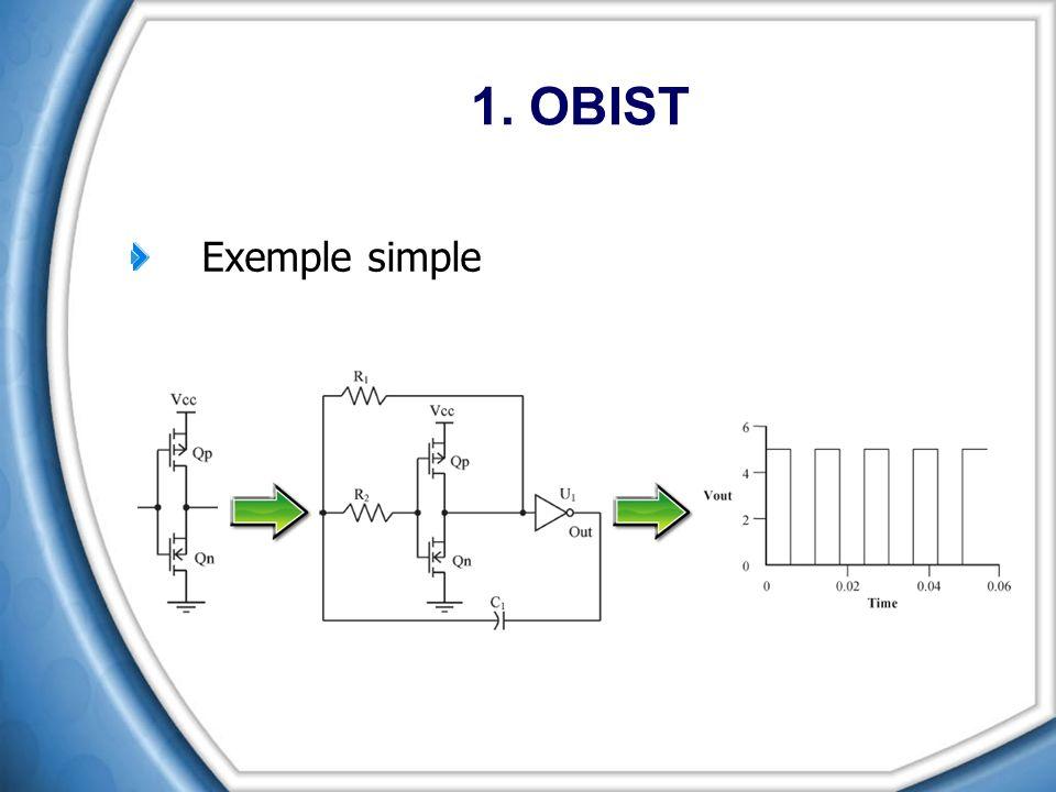 Conclusion Test sur un circuit de base (Sallen Key passe- haut) Il serait intéressant de voir le comportement de cette méthode avec des circuits plus complexes Lextraction de nœuds internes ou séparer le CUT pourrait améliorer le taux de couverture