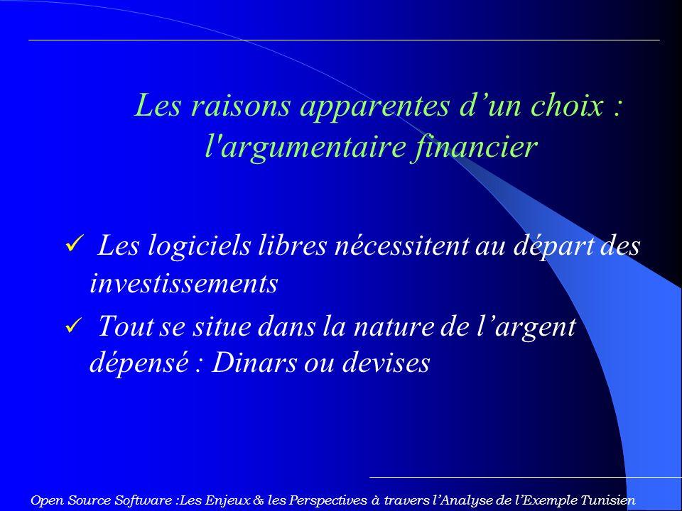 Les raisons apparentes dun choix : l argumentaire financier Les logiciels libres nécessitent au départ des investissements Tout se situe dans la nature de largent dépensé : Dinars ou devises Open Source Software :Les Enjeux & les Perspectives à travers lAnalyse de lExemple Tunisien