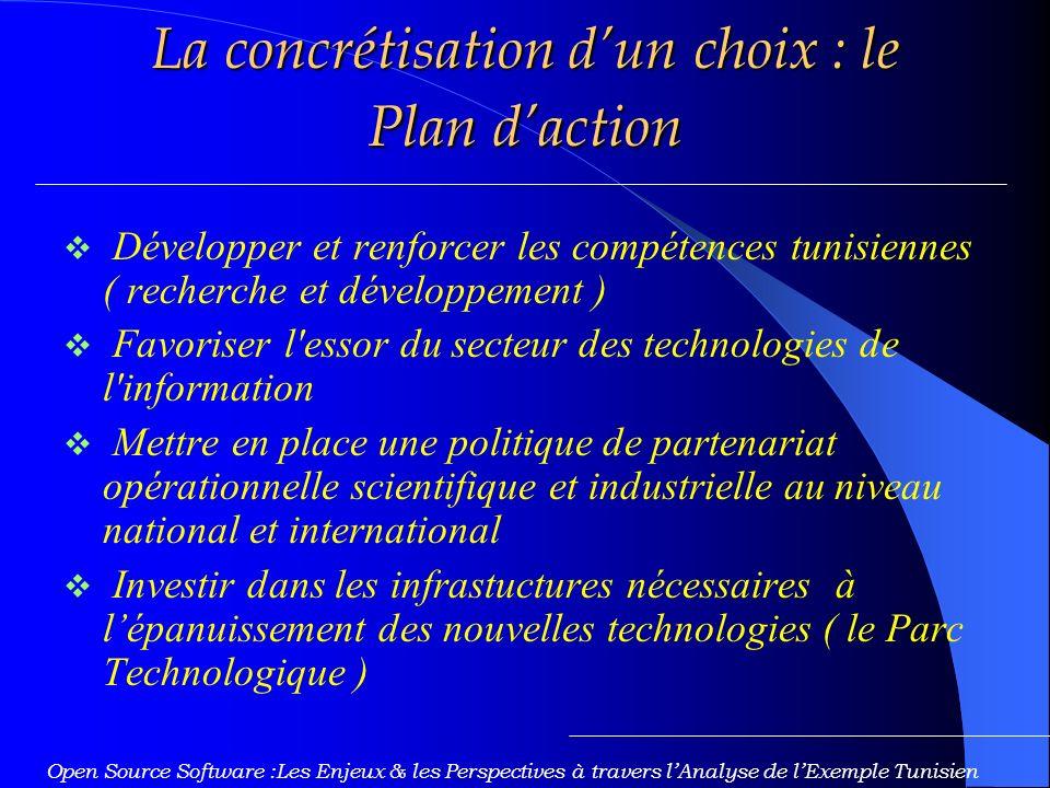 La concrétisation dun choix : le Plan daction Développer et renforcer les compétences tunisiennes ( recherche et développement ) Favoriser l essor du secteur des technologies de l information Mettre en place une politique de partenariat opérationnelle scientifique et industrielle au niveau national et international Investir dans les infrastuctures nécessaires à lépanuissement des nouvelles technologies ( le Parc Technologique ) Open Source Software :Les Enjeux & les Perspectives à travers lAnalyse de lExemple Tunisien