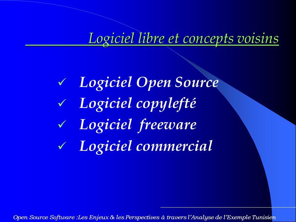 Logiciel libre et concepts voisins Logiciel libre et concepts voisins Logiciel Open Source Logiciel copylefté Logiciel freeware Logiciel commercial Open Source Software :Les Enjeux & les Perspectives à travers lAnalyse de lExemple Tunisien