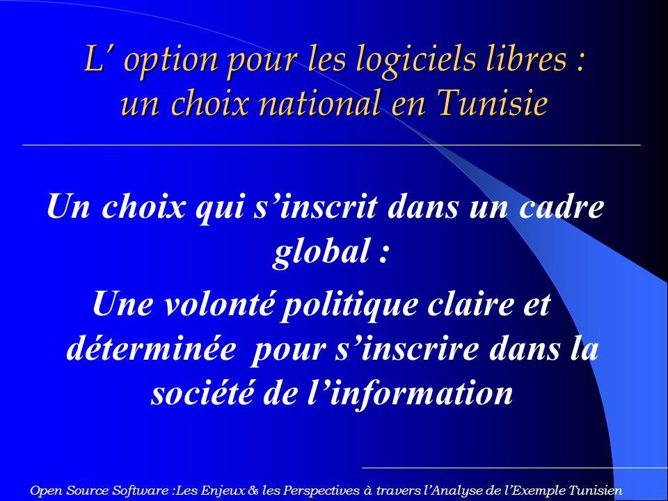 L option pour les logiciels libres : un choix national en Tunisie Open Source Software :Les Enjeux & les Perspectives à travers lAnalyse de lExemple Tunisien Un choix qui sinscrit dans un cadre global : Une volonté politique claire et déterminée pour sinscrire dans la société de linformation