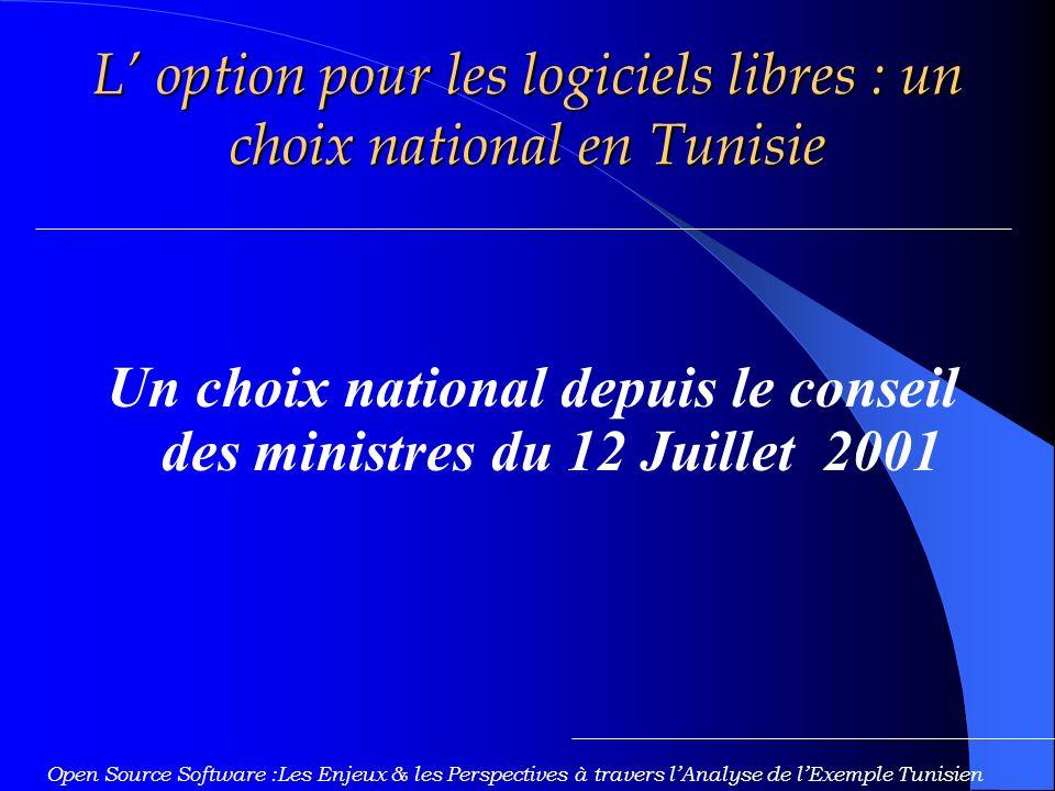 Un choix national depuis le conseil des ministres du 12 Juillet 2001 Open Source Software :Les Enjeux & les Perspectives à travers lAnalyse de lExemple Tunisien L option pour les logiciels libres : un choix national en Tunisie