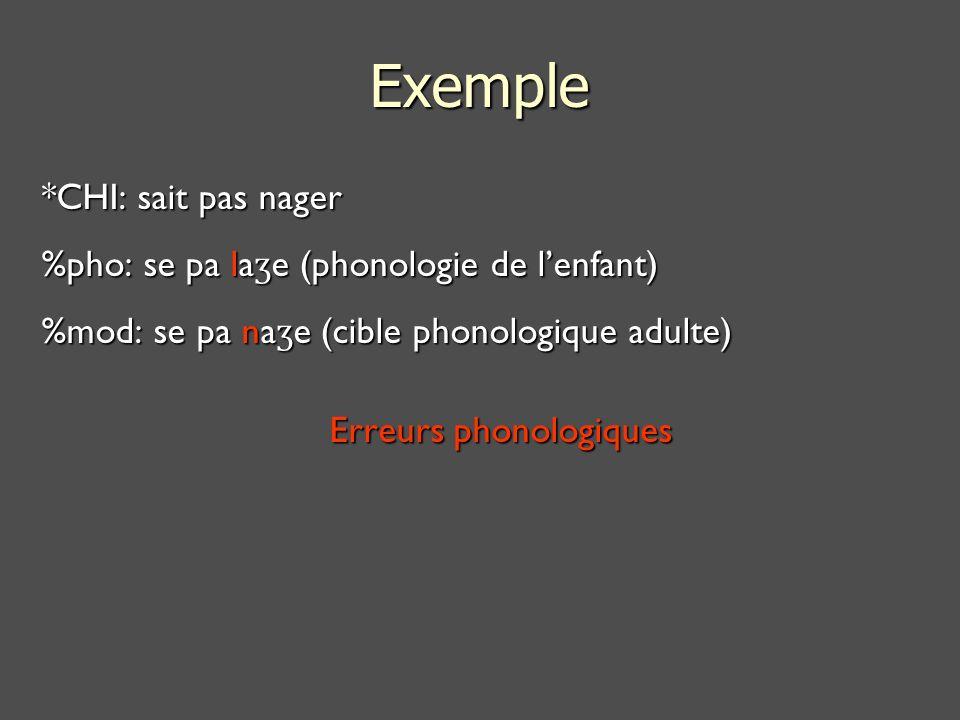 Exemple *CHI:sait pas nager %pho: se pa la ʒ e (phonologie de lenfant) %mod: se pa na ʒ e (cible phonologique adulte) Erreurs phonologiques