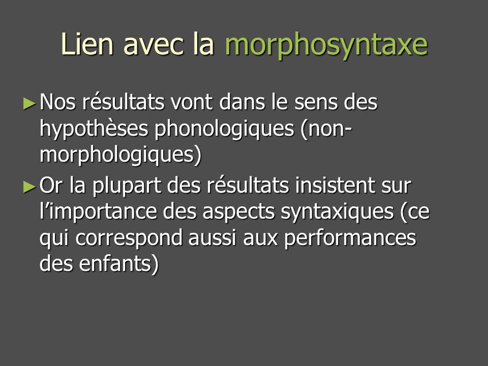 Nos résultats vont dans le sens des hypothèses phonologiques (non- morphologiques) Nos résultats vont dans le sens des hypothèses phonologiques (non- morphologiques) Or la plupart des résultats insistent sur limportance des aspects syntaxiques (ce qui correspond aussi aux performances des enfants) Or la plupart des résultats insistent sur limportance des aspects syntaxiques (ce qui correspond aussi aux performances des enfants) Lien avec la morphosyntaxe