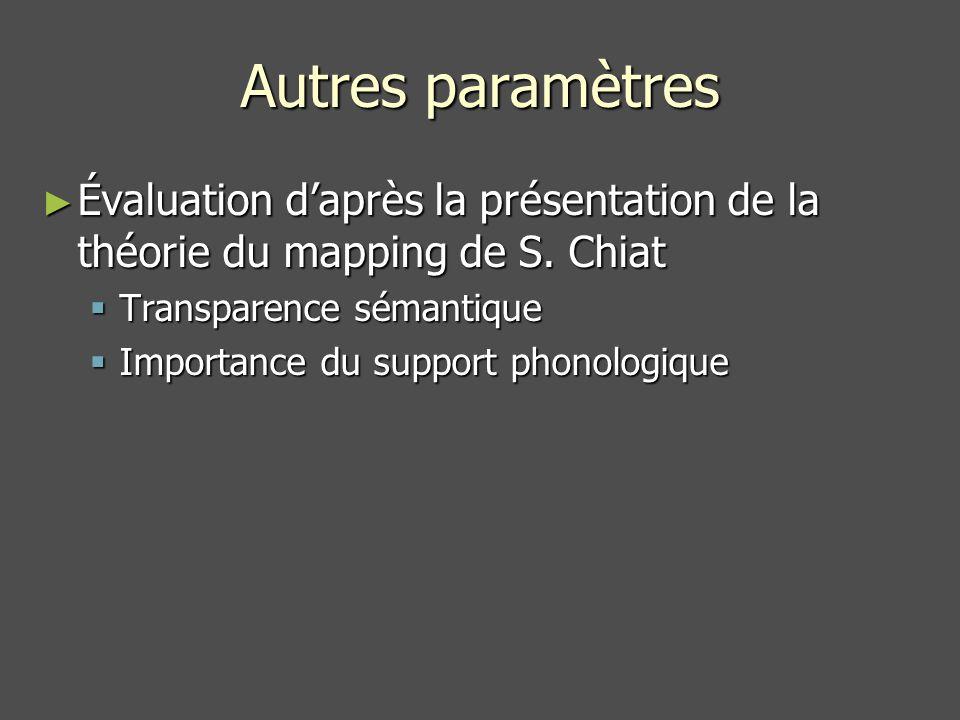 Autres paramètres Évaluation daprès la présentation de la théorie du mapping de S.