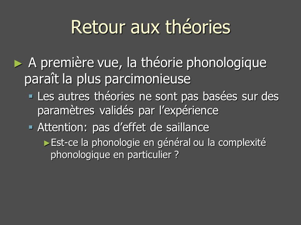 Retour aux théories A première vue, la théorie phonologique paraît la plus parcimonieuse A première vue, la théorie phonologique paraît la plus parcimonieuse Les autres théories ne sont pas basées sur des paramètres validés par lexpérience Les autres théories ne sont pas basées sur des paramètres validés par lexpérience Attention: pas deffet de saillance Attention: pas deffet de saillance Est-ce la phonologie en général ou la complexité phonologique en particulier .