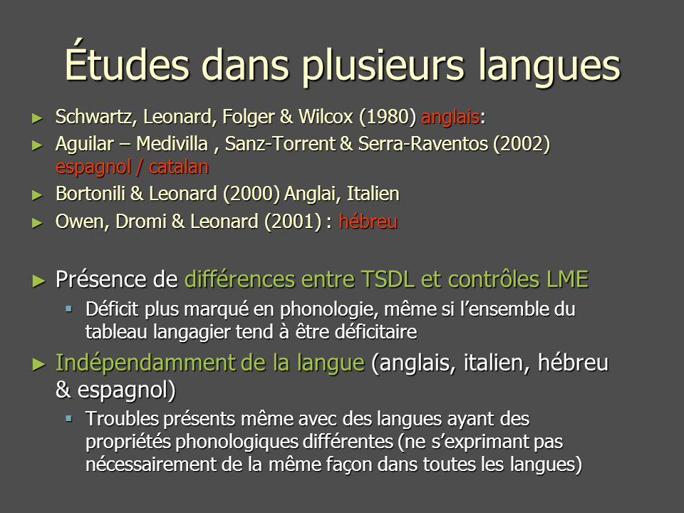 Études dans plusieurs langues Schwartz, Leonard, Folger & Wilcox (1980) anglais: Schwartz, Leonard, Folger & Wilcox (1980) anglais: Aguilar – Medivilla, Sanz-Torrent & Serra-Raventos (2002) espagnol / catalan Aguilar – Medivilla, Sanz-Torrent & Serra-Raventos (2002) espagnol / catalan Bortonili & Leonard (2000) Anglai, Italien Bortonili & Leonard (2000) Anglai, Italien Owen, Dromi & Leonard (2001) : hébreu Owen, Dromi & Leonard (2001) : hébreu Présence de différences entre TSDL et contrôles LME Présence de différences entre TSDL et contrôles LME Déficit plus marqué en phonologie, même si lensemble du tableau langagier tend à être déficitaire Déficit plus marqué en phonologie, même si lensemble du tableau langagier tend à être déficitaire Indépendamment de la langue (anglais, italien, hébreu & espagnol) Indépendamment de la langue (anglais, italien, hébreu & espagnol) Troubles présents même avec des langues ayant des propriétés phonologiques différentes (ne sexprimant pas nécessairement de la même façon dans toutes les langues) Troubles présents même avec des langues ayant des propriétés phonologiques différentes (ne sexprimant pas nécessairement de la même façon dans toutes les langues)