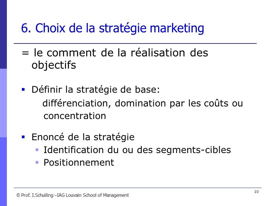 © © Prof. I.Schuiling –IAG Louvain School of Management 10 6. Choix de la stratégie marketing = le comment de la réalisation des objectifs Définir la