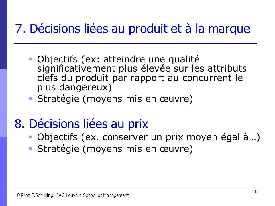 © © Prof. I.Schuiling –IAG Louvain School of Management 11 7. Décisions liées au produit et à la marque Objectifs (ex: atteindre une qualité significa