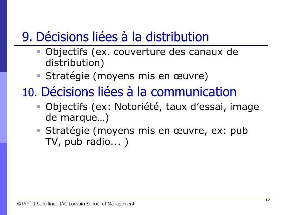 © © Prof. I.Schuiling –IAG Louvain School of Management 12 9. Décisions liées à la distribution Objectifs (ex. couverture des canaux de distribution)