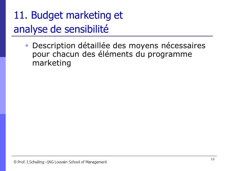 © © Prof. I.Schuiling –IAG Louvain School of Management 13 Description détaillée des moyens nécessaires pour chacun des éléments du programme marketin