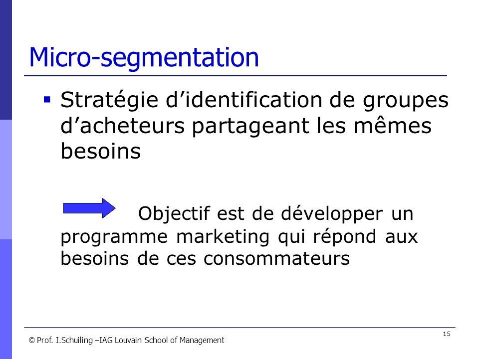 © © Prof. I.Schuiling –IAG Louvain School of Management 15 Micro-segmentation Stratégie didentification de groupes dacheteurs partageant les mêmes bes
