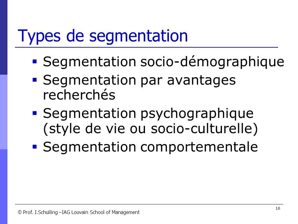 © © Prof. I.Schuiling –IAG Louvain School of Management 16 Types de segmentation Segmentation socio-démographique Segmentation par avantages recherché