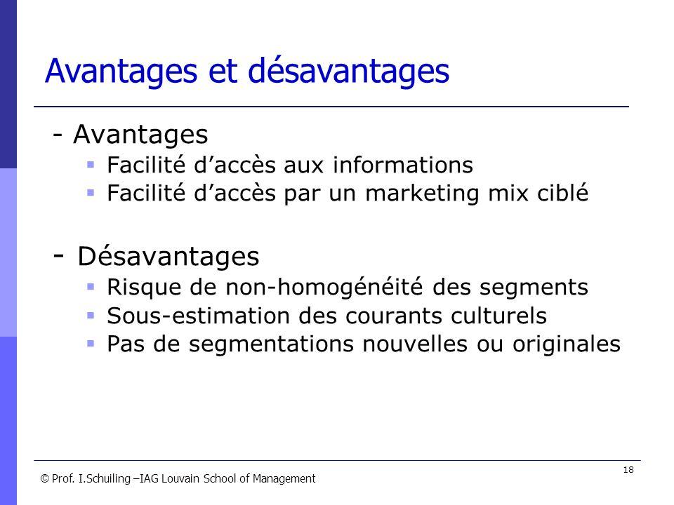 © © Prof. I.Schuiling –IAG Louvain School of Management 18 - Avantages Facilité daccès aux informations Facilité daccès par un marketing mix ciblé - D