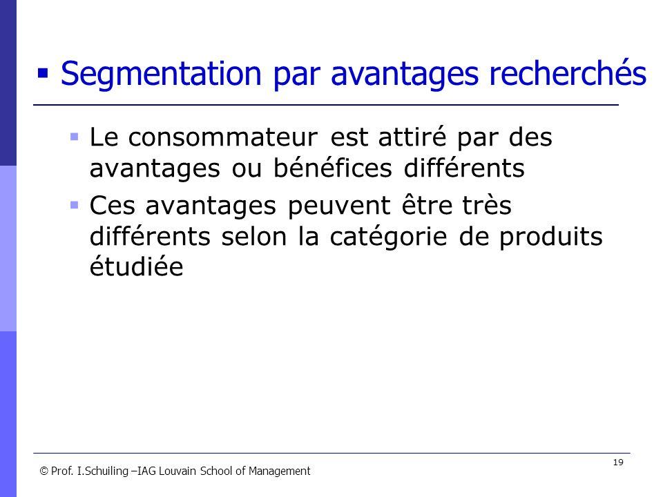 © © Prof. I.Schuiling –IAG Louvain School of Management 19 Le consommateur est attiré par des avantages ou bénéfices différents Ces avantages peuvent