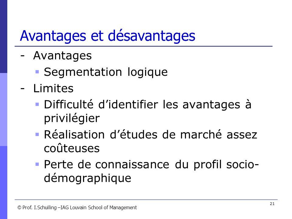 © © Prof. I.Schuiling –IAG Louvain School of Management 21 - Avantages Segmentation logique - Limites Difficulté didentifier les avantages à privilégi