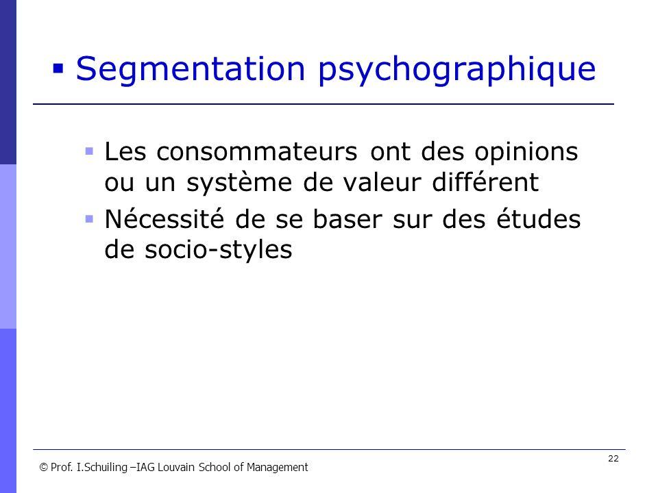 © © Prof. I.Schuiling –IAG Louvain School of Management 22 Segmentation psychographique Les consommateurs ont des opinions ou un système de valeur dif
