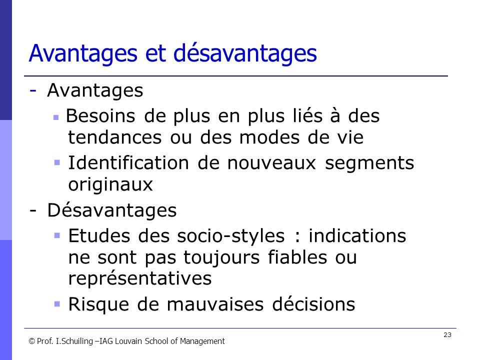 © © Prof. I.Schuiling –IAG Louvain School of Management 23 -Avantages Besoins de plus en plus liés à des tendances ou des modes de vie Identification