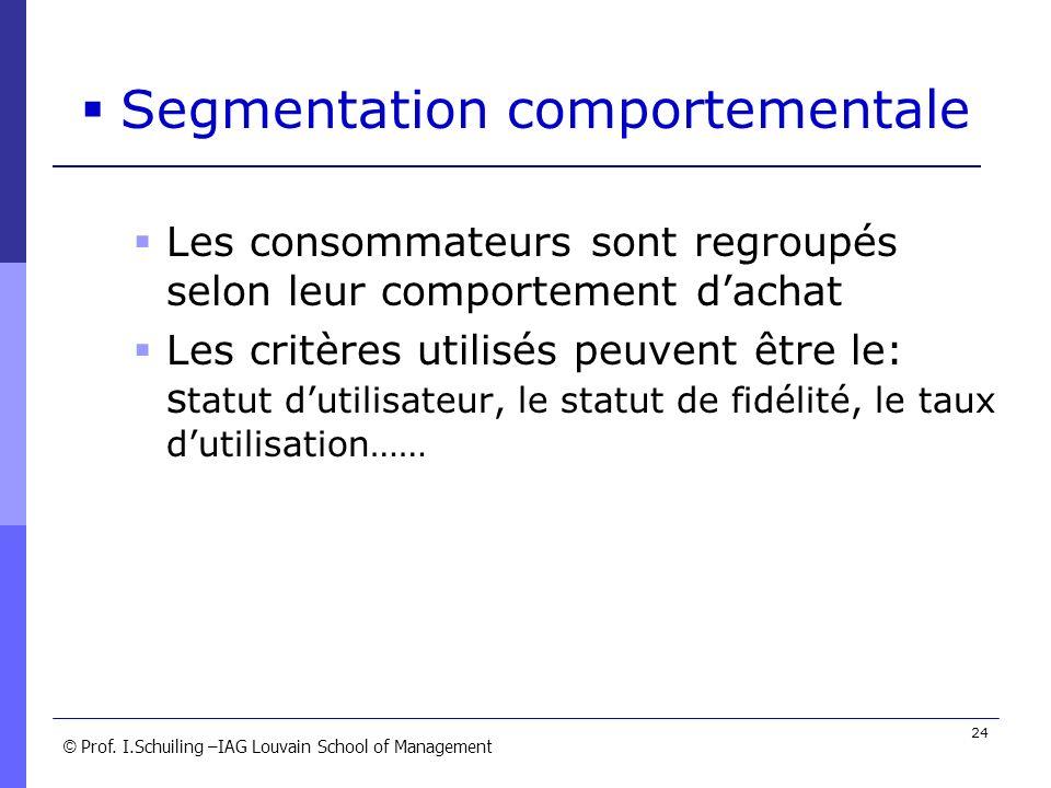 © © Prof. I.Schuiling –IAG Louvain School of Management 24 Segmentation comportementale Les consommateurs sont regroupés selon leur comportement dacha
