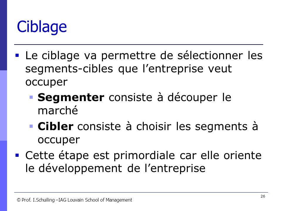 © © Prof. I.Schuiling –IAG Louvain School of Management 26 Ciblage Le ciblage va permettre de sélectionner les segments-cibles que lentreprise veut oc