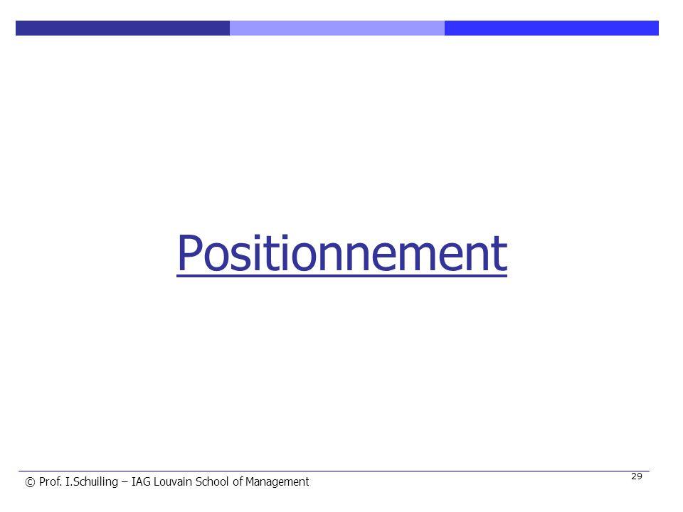 © © Prof. I.Schuiling – IAG Louvain School of Management 29 Positionnement