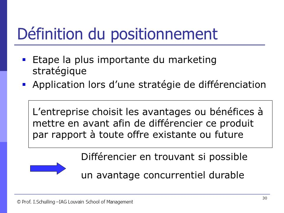 © © Prof. I.Schuiling –IAG Louvain School of Management 30 Définition du positionnement Etape la plus importante du marketing stratégique Application